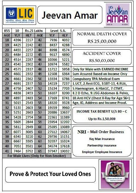 LIC jeevan amar plan 855 premium chart